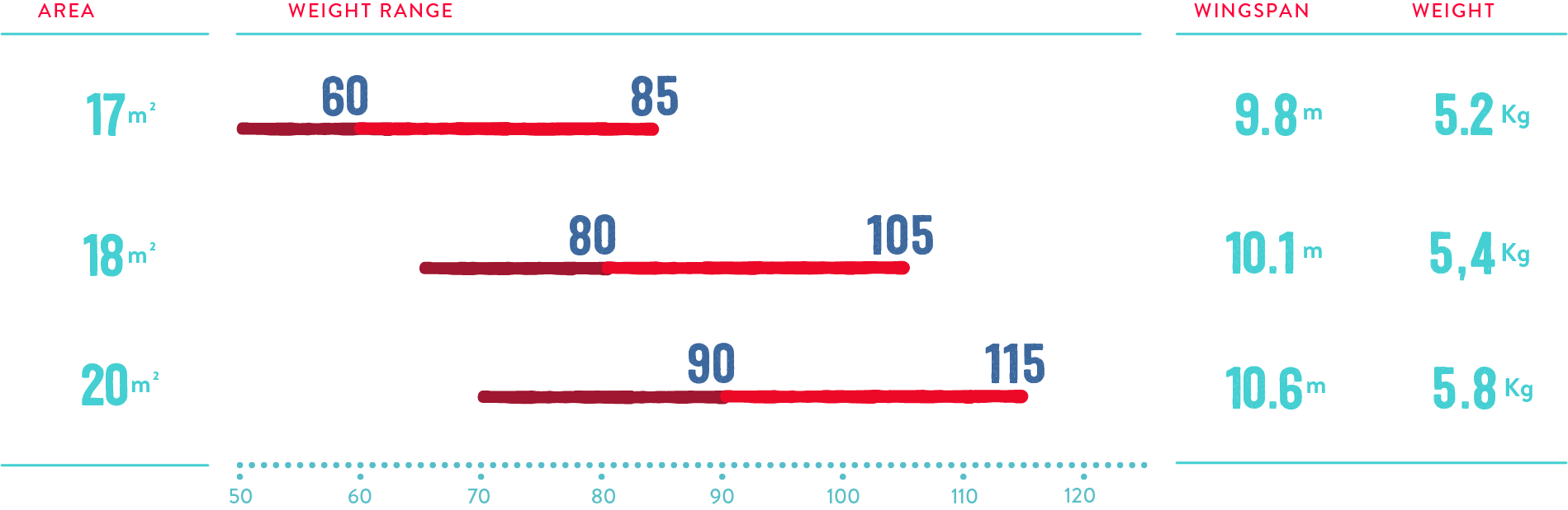 Nikita 5 Sizing Chart